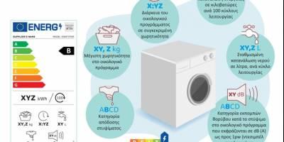 Νέα ενεργειακή ετικέτα για πλυντήρια ρούχων
